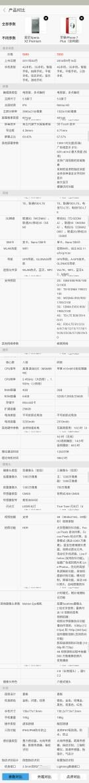 苹果8 和 索尼Xperia XZ Premium 价格差不多 怎么选择?