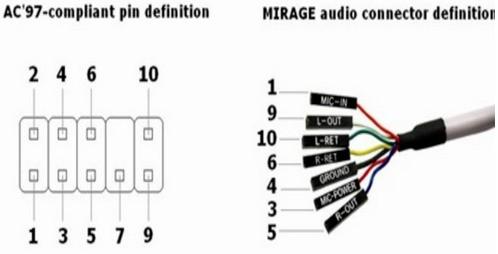 台式电脑换了主板前置耳机没声音怎么处理